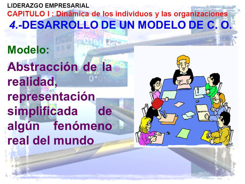 LIDERAZGO EMPRESARIAL CAPITULO I : Dinámica de los individuos y las organizaciones 4.-DESARROLLO DE UN MODELO DE C. O. Modelo: Abstracción de la reali