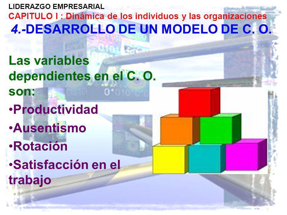 LIDERAZGO EMPRESARIAL CAPITULO I : Dinámica de los individuos y las organizaciones 4.-DESARROLLO DE UN MODELO DE C. O. Las variables dependientes en e