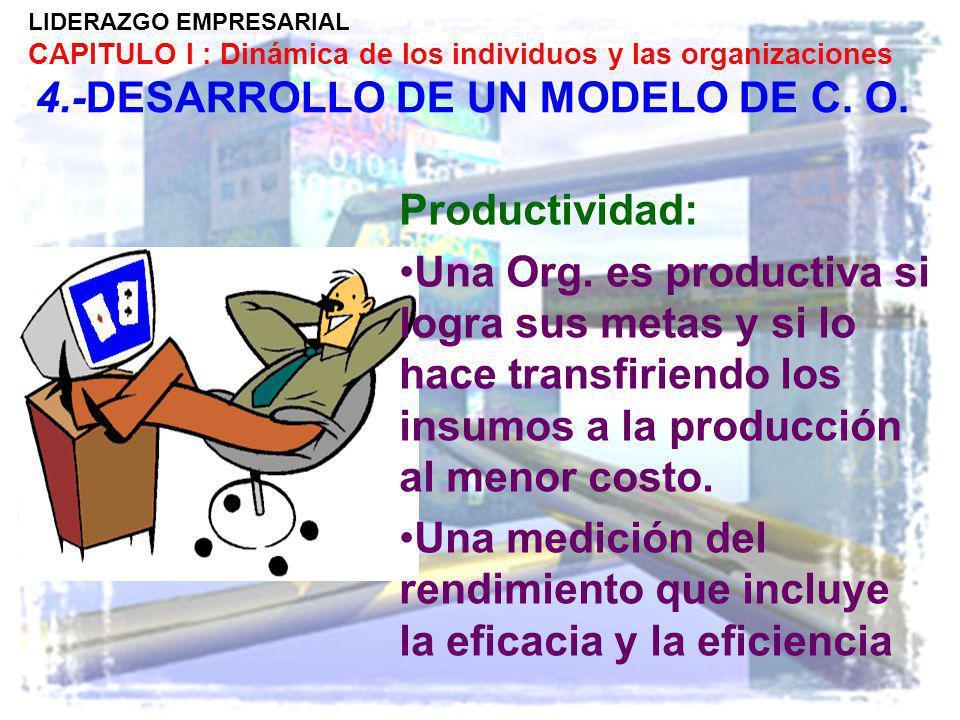 LIDERAZGO EMPRESARIAL CAPITULO I : Dinámica de los individuos y las organizaciones 4.-DESARROLLO DE UN MODELO DE C. O. Productividad: Una Org. es prod
