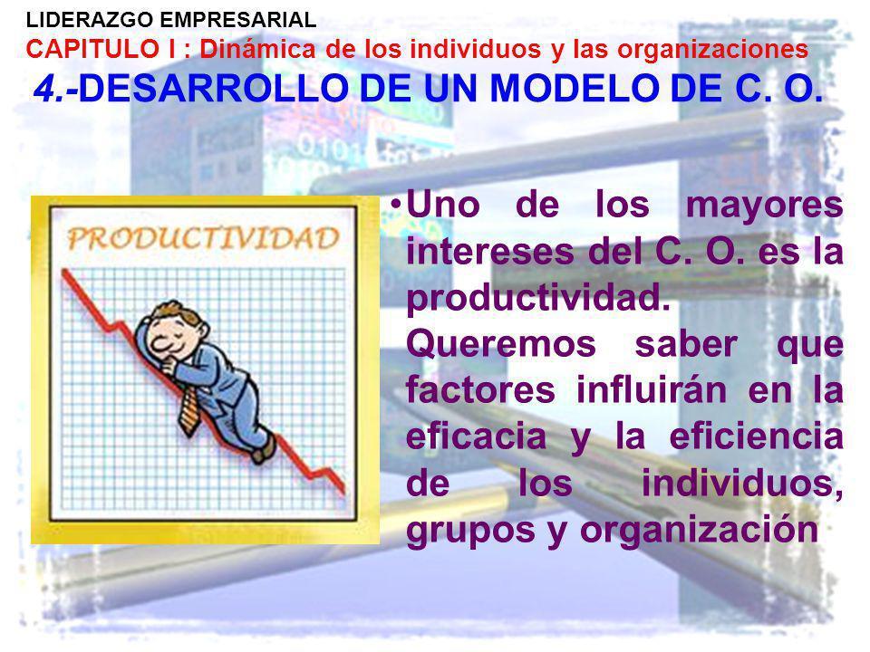 LIDERAZGO EMPRESARIAL CAPITULO I : Dinámica de los individuos y las organizaciones 4.-DESARROLLO DE UN MODELO DE C. O. Uno de los mayores intereses de