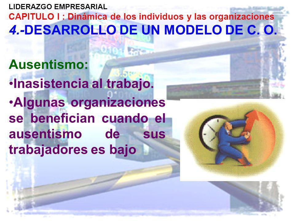 LIDERAZGO EMPRESARIAL CAPITULO I : Dinámica de los individuos y las organizaciones 4.-DESARROLLO DE UN MODELO DE C. O. Ausentismo: Inasistencia al tra