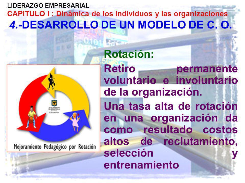 LIDERAZGO EMPRESARIAL CAPITULO I : Dinámica de los individuos y las organizaciones 4.-DESARROLLO DE UN MODELO DE C. O. Rotación: Retiro permanente vol