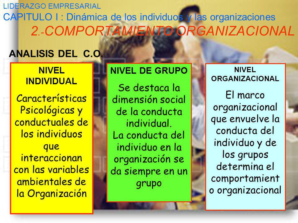 LIDERAZGO EMPRESARIAL CAPITULO I : Dinámica de los individuos y las organizaciones 3.-NATURALEZA DE LAS ORGANIZACIONES PRINCIPALES CARACTERISTICAS DE LA ORGANIZACIÓN FORMAL Propósito.- El de una organización de trabajo es producir y prestar servicios eficientemente Especialización.- Los miembros de una organización ejecutan necesariamente diferentes funciones
