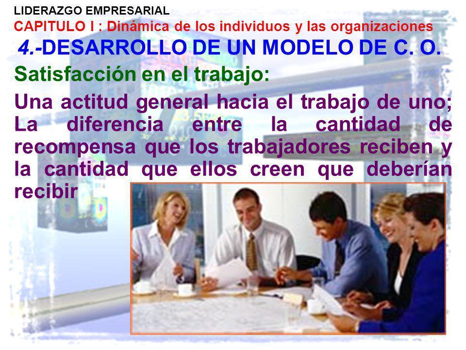 LIDERAZGO EMPRESARIAL CAPITULO I : Dinámica de los individuos y las organizaciones 4.-DESARROLLO DE UN MODELO DE C. O. Satisfacción en el trabajo: Una