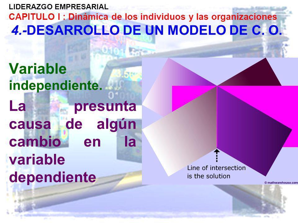 LIDERAZGO EMPRESARIAL CAPITULO I : Dinámica de los individuos y las organizaciones 4.-DESARROLLO DE UN MODELO DE C. O. Variable independiente. La pres
