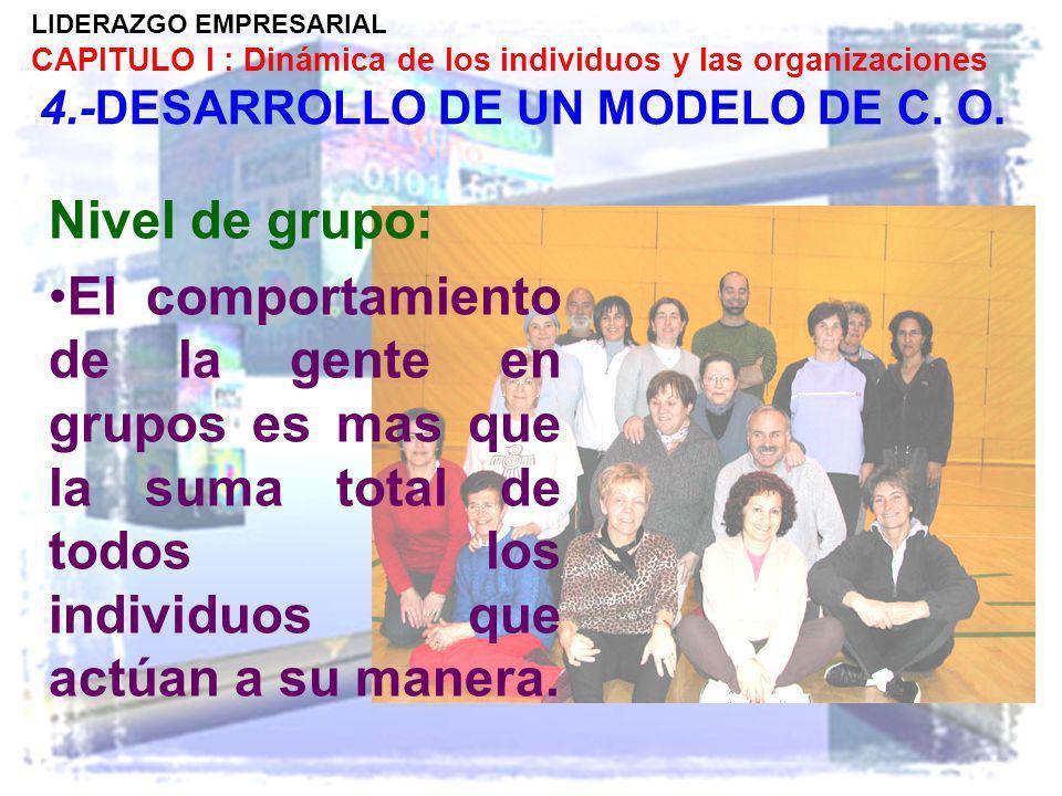 LIDERAZGO EMPRESARIAL CAPITULO I : Dinámica de los individuos y las organizaciones 4.-DESARROLLO DE UN MODELO DE C. O. Nivel de grupo: El comportamien