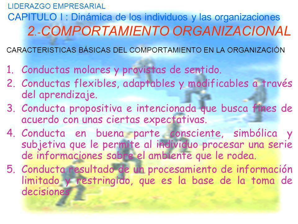 LIDERAZGO EMPRESARIAL CAPITULO I : Dinámica de los individuos y las organizaciones 2.- COMPORTAMIENTO ORGANIZACIONAL CARACTERISTICAS BÁSICAS DEL COMPORTAMIENTO EN LA ORGANIZACIÓN Conducta personal, con diferencias individuales de tipo biológico y psicológico.