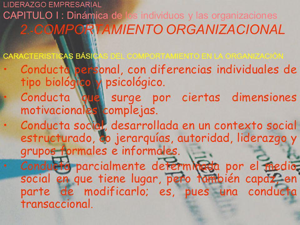 LIDERAZGO EMPRESARIAL CAPITULO I : Dinámica de los individuos y las organizaciones 2.- COMPORTAMIENTO ORGANIZACIONAL CARACTERISTICAS BÁSICAS DEL COMPO