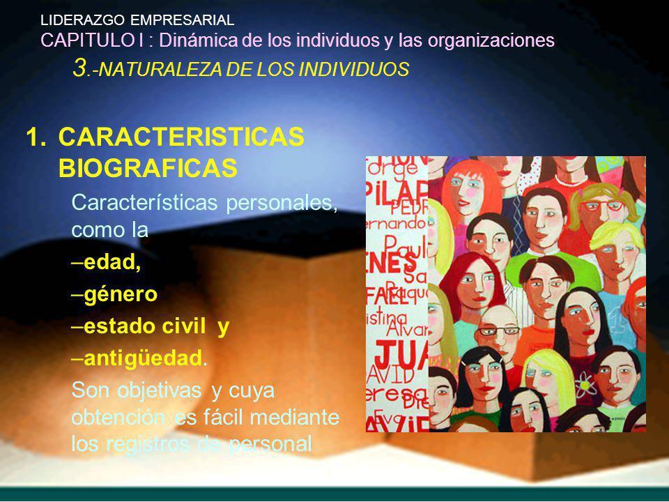 LIDERAZGO EMPRESARIAL CAPITULO I : Dinámica de los individuos y las organizaciones 3.-NATURALEZA DE LOS INDIVIDUOS 1.CARACTERISTICAS BIOGRAFICAS Carac