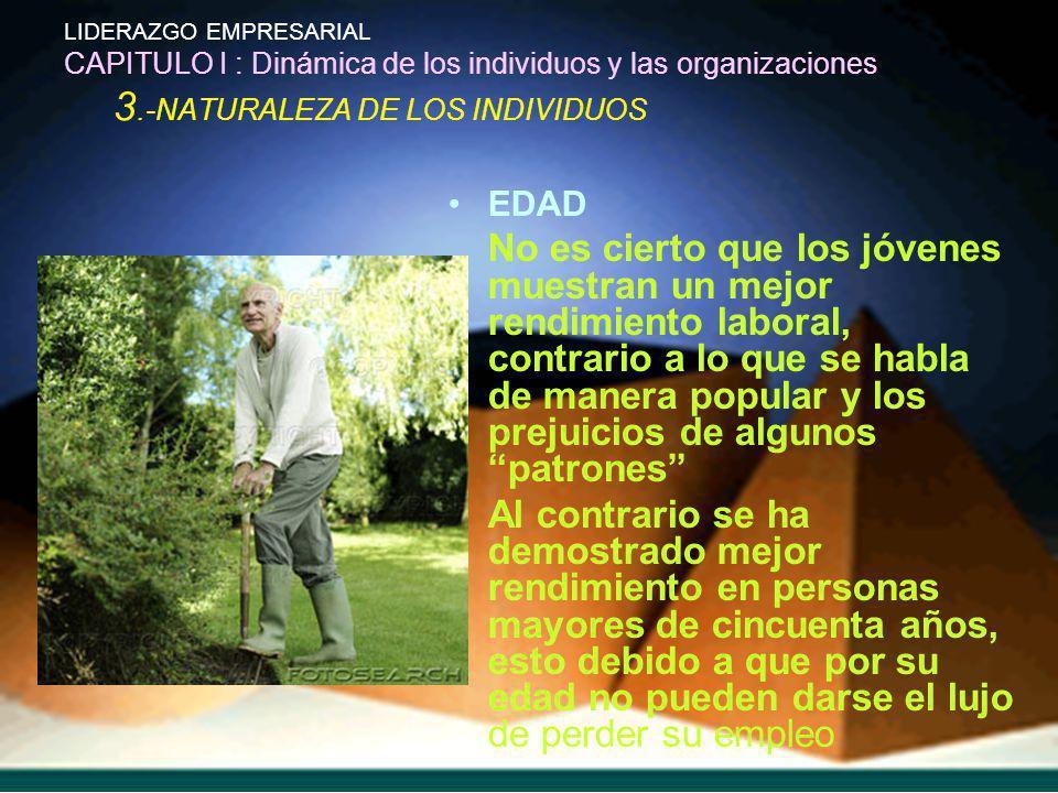 LIDERAZGO EMPRESARIAL CAPITULO I : Dinámica de los individuos y las organizaciones 3.-NATURALEZA DE LOS INDIVIDUOS DETERMINANTES DE LA PERSONALIDAD Herencia Ambiente Situación