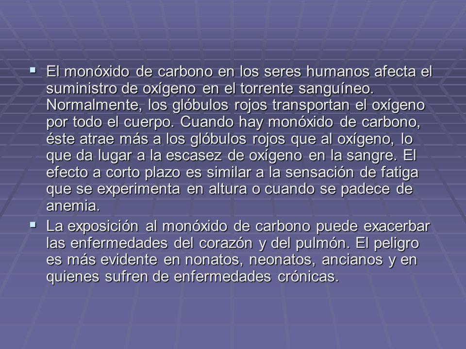 El monóxido de carbono en los seres humanos afecta el suministro de oxígeno en el torrente sanguíneo.