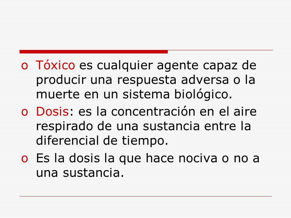oTóxico es cualquier agente capaz de producir una respuesta adversa o la muerte en un sistema biológico.