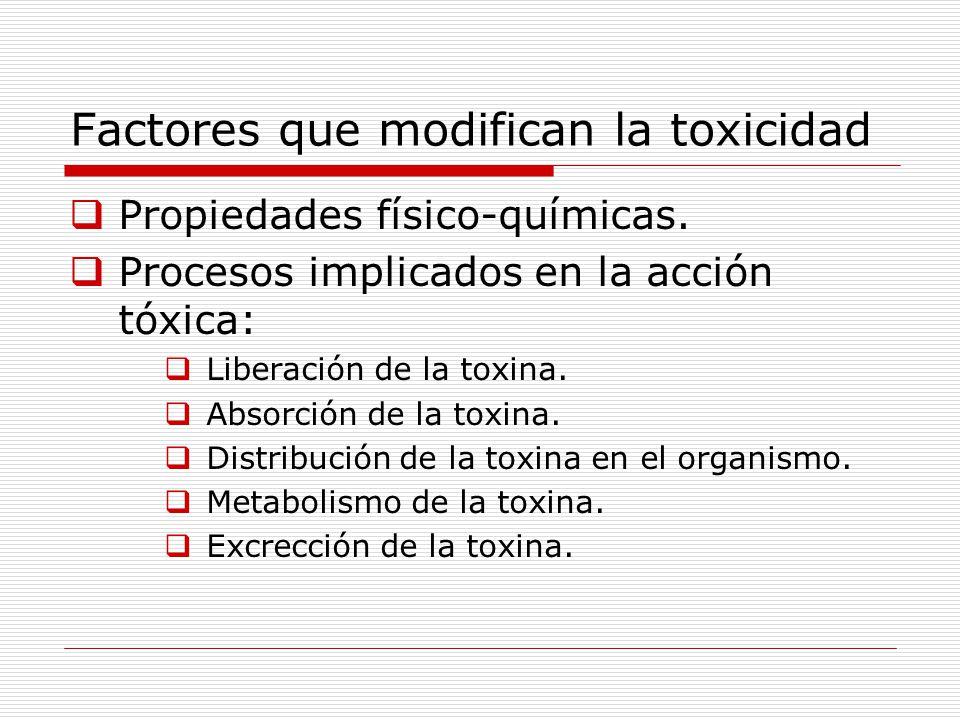 Factores que modifican la toxicidad Propiedades físico-químicas.