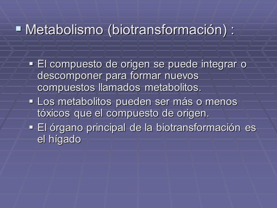 Metabolismo (biotransformación) : Metabolismo (biotransformación) : El compuesto de origen se puede integrar o descomponer para formar nuevos compuestos llamados metabolitos.