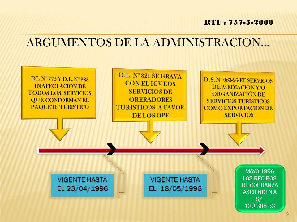 ARGUMENTOS DE LA ADMINISTRACION… RTF : 757-5-2000 VIGENTE HASTA EL 23/04/1996 VIGENTE HASTA EL 18/05/1996 MAYO 1996 LOS RECIBOS DE COBRANZA ASCIENDEN