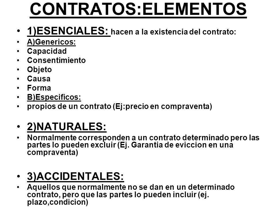 CONTRATOS:ELEMENTOS 1)ESENCIALES: hacen a la existencia del contrato: A)Genericos: Capacidad Consentimiento Objeto Causa Forma B)Especificos: propios de un contrato (Ej:precio en compraventa) 2)NATURALES: Normalmente corresponden a un contrato determinado pero las partes lo pueden excluir (Ej.