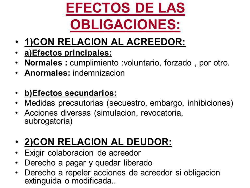 EFECTOS DE LAS OBLIGACIONES: 1)CON RELACION AL ACREEDOR: a)Efectos principales: Normales : cumplimiento :voluntario, forzado, por otro.