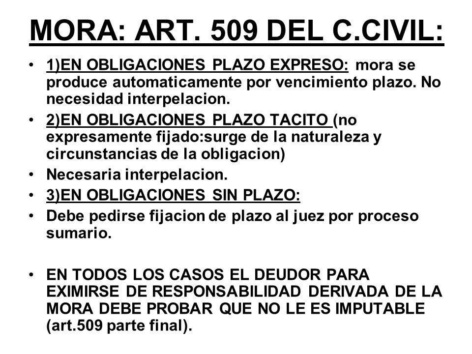 MORA: ART.