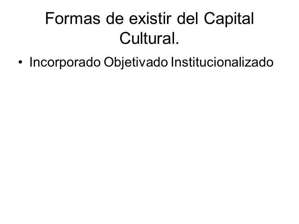 Formas de existir del Capital Cultural. Incorporado Objetivado Institucionalizado