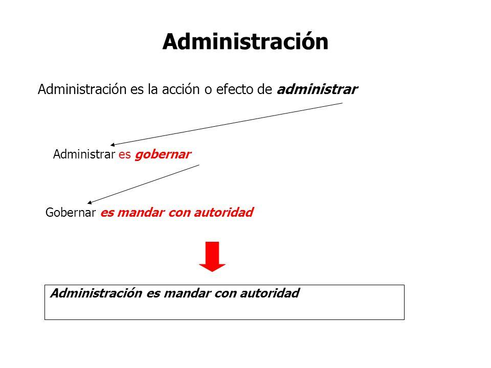 Administración Administración es la acción o efecto de administrar Administrar es gobernar Gobernar es mandar con autoridad Administración es mandar con autoridad