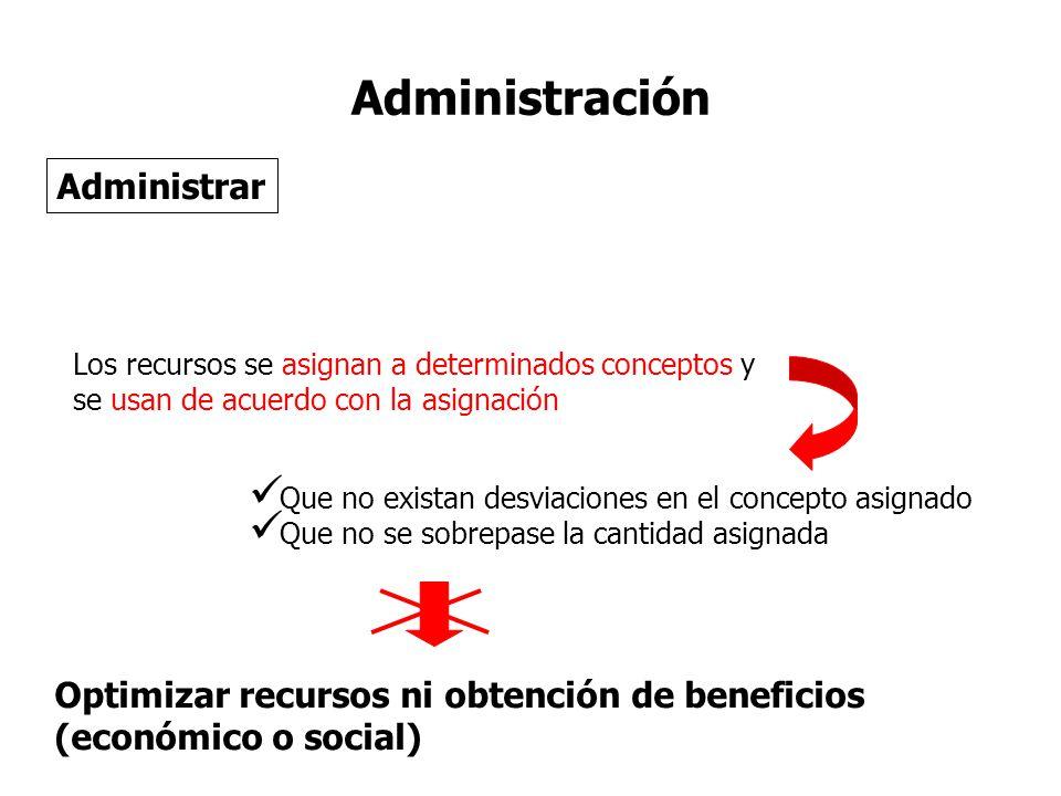 Administración Administrar Los recursos se asignan a determinados conceptos y se usan de acuerdo con la asignación Que no existan desviaciones en el concepto asignado Que no se sobrepase la cantidad asignada Optimizar recursos ni obtención de beneficios (económico o social)