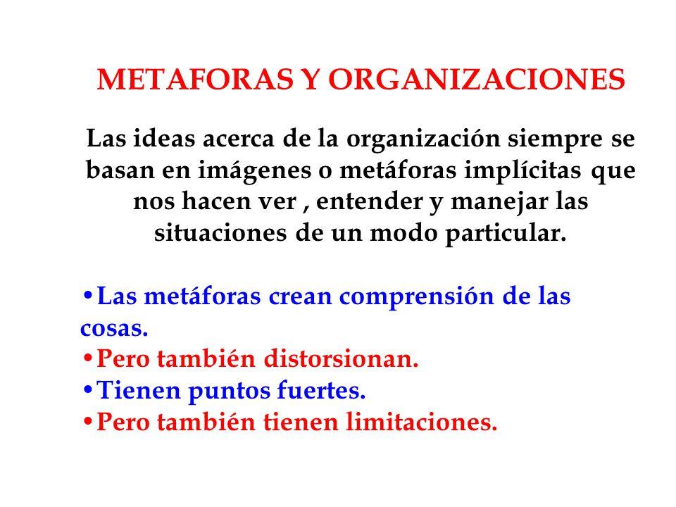 Las ideas acerca de la organización siempre se basan en imágenes o metáforas implícitas que nos hacen ver, entender y manejar las situaciones de un modo particular.