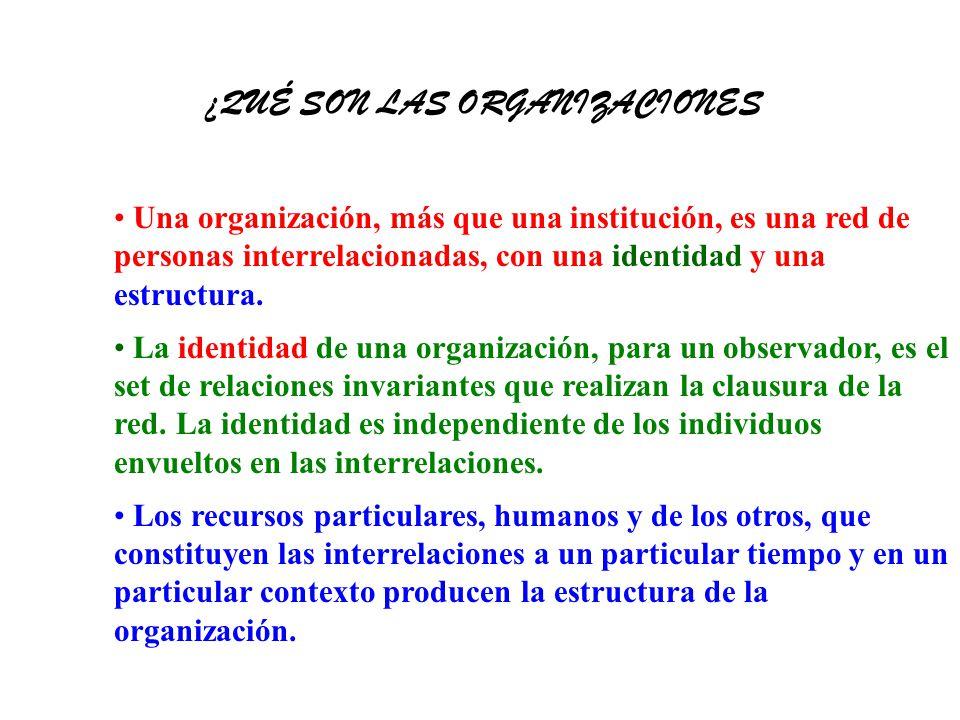¿QUÉ SON LAS ORGANIZACIONES Una organización, más que una institución, es una red de personas interrelacionadas, con una identidad y una estructura.