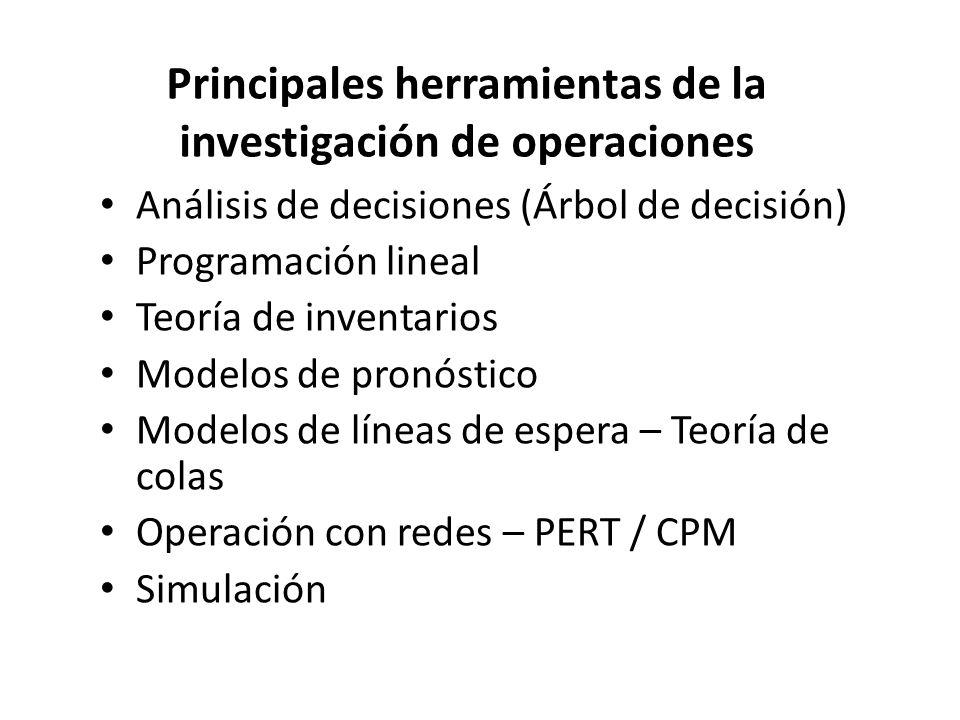 Principales herramientas de la investigación de operaciones Análisis de decisiones (Árbol de decisión) Programación lineal Teoría de inventarios Model