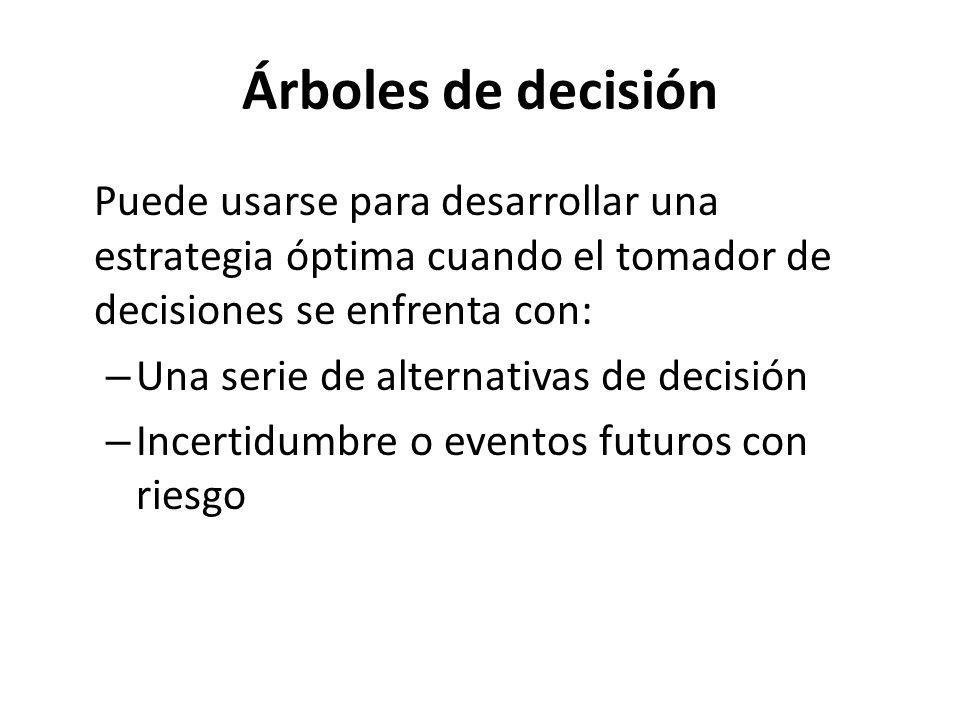 Árboles de decisión Puede usarse para desarrollar una estrategia óptima cuando el tomador de decisiones se enfrenta con: – Una serie de alternativas d