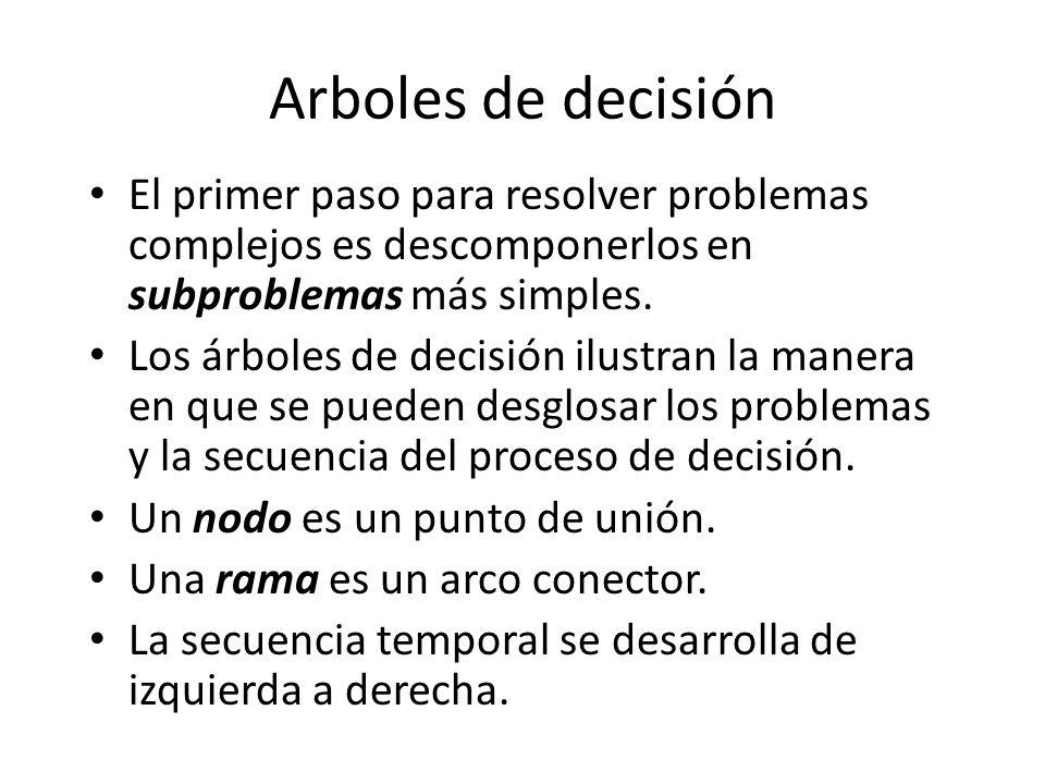 Arboles de decisión El primer paso para resolver problemas complejos es descomponerlos en subproblemas más simples. Los árboles de decisión ilustran l