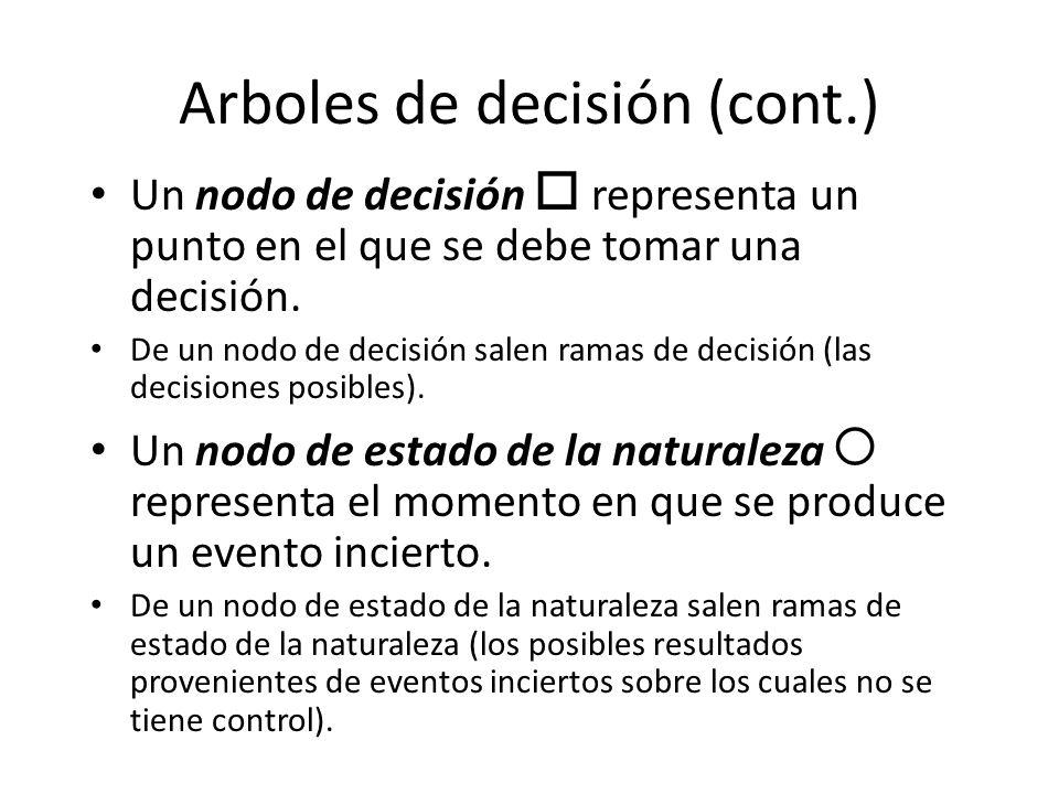 Arboles de decisión (cont.) Un nodo de decisión representa un punto en el que se debe tomar una decisión. De un nodo de decisión salen ramas de decisi