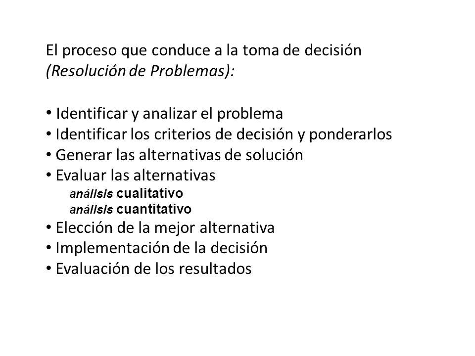 El proceso que conduce a la toma de decisión (Resolución de Problemas): Identificar y analizar el problema Identificar los criterios de decisión y pon