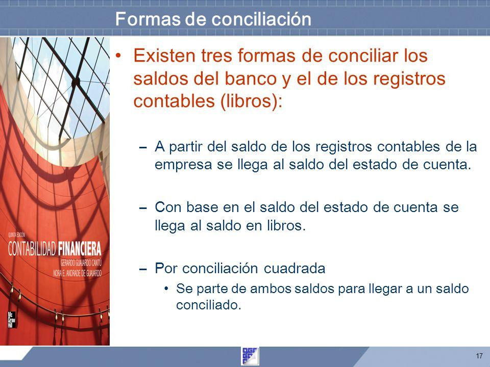17 Formas de conciliación Existen tres formas de conciliar los saldos del banco y el de los registros contables (libros): –A partir del saldo de los registros contables de la empresa se llega al saldo del estado de cuenta.