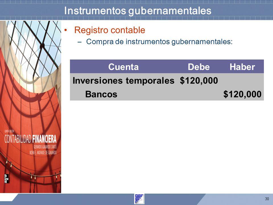 30 Instrumentos gubernamentales Registro contable –Compra de instrumentos gubernamentales: CuentaDebeHaber Inversiones temporales$120,000 Bancos $120,000