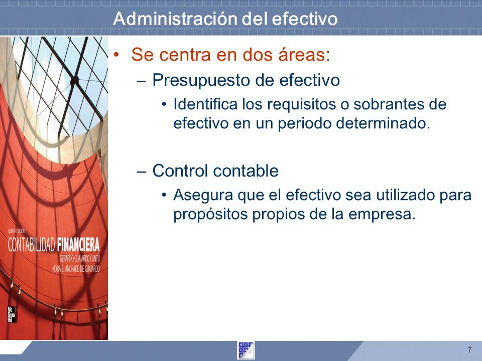 7 Administración del efectivo Se centra en dos áreas: –Presupuesto de efectivo Identifica los requisitos o sobrantes de efectivo en un periodo determinado.