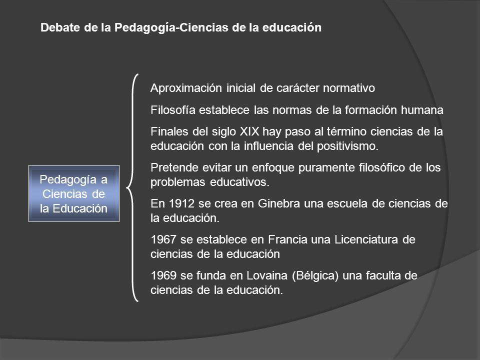 Debate de la Pedagogía-Ciencias de la educación Pedagogía a Ciencias de la Educación Aproximación inicial de carácter normativo Filosofía establece la