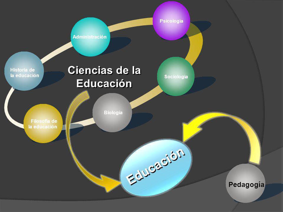 Historia de la educación Administración Psicología Biología Filosofía de la educación Ciencias de la Educación Sociología Educación Pedagogía