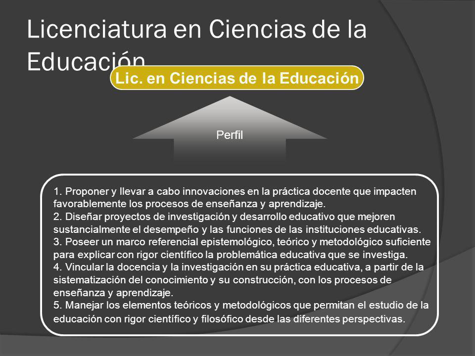 Licenciatura en Ciencias de la Educación Lic. en Ciencias de la Educación Perfil 1. Proponer y llevar a cabo innovaciones en la práctica docente que i