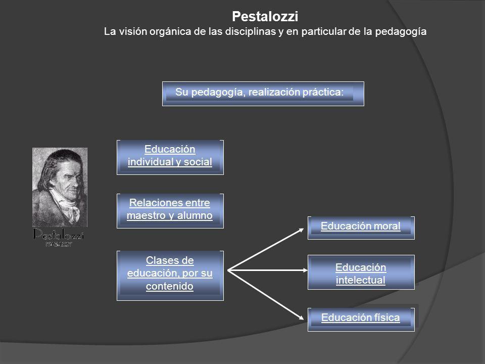 Pestalozzi La visión orgánica de las disciplinas y en particular de la pedagogía Su pedagogía, realización práctica: Educación individual y social Rel