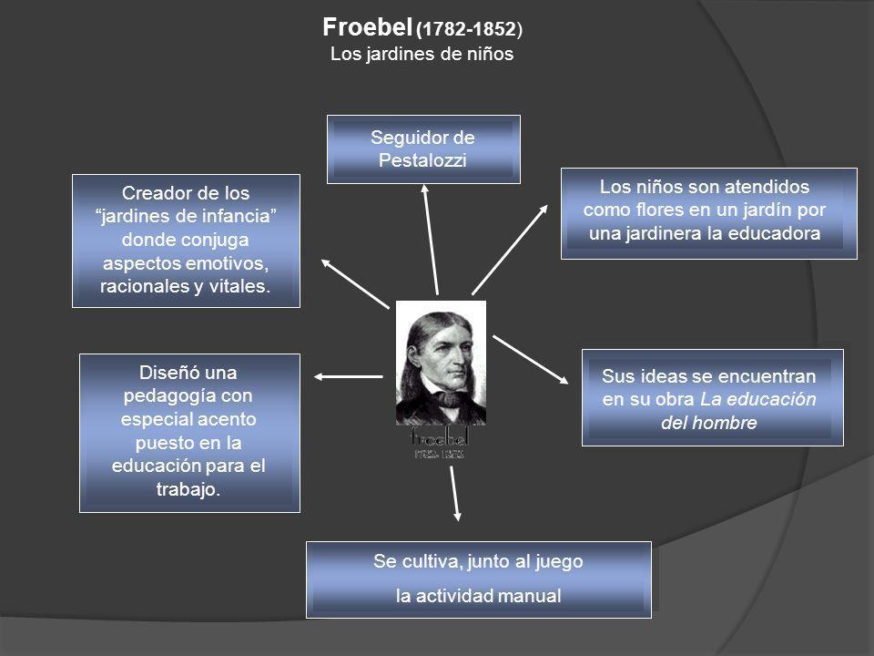 Froebel (1782-1852) Los jardines de niños Creador de los jardines de infancia donde conjuga aspectos emotivos, racionales y vitales. Diseñó una pedago