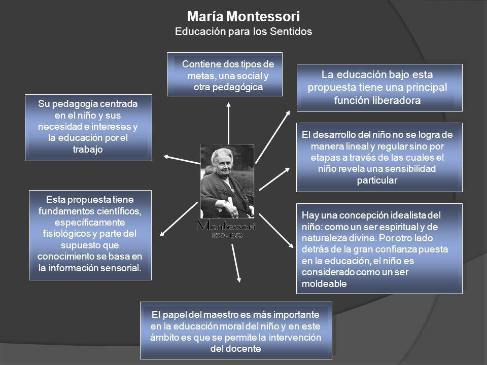 María Montessori Educación para los Sentidos Su pedagogía centrada en el niño y sus necesidad e intereses y la educación por el trabajo Esta propuesta