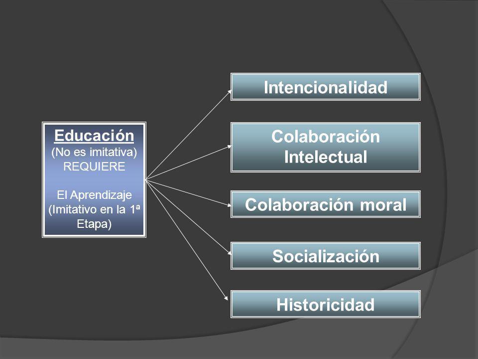Intencionalidad Colaboración Intelectual Colaboración moral Socialización Historicidad Educación (No es imitativa) REQUIERE El Aprendizaje (Imitativo