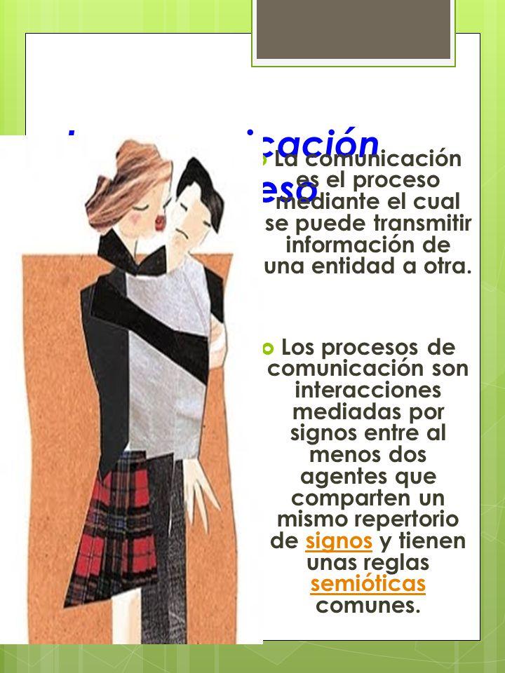 La comunicación es un proceso La comunicación es el proceso mediante el cual se puede transmitir información de una entidad a otra. Los procesos de co