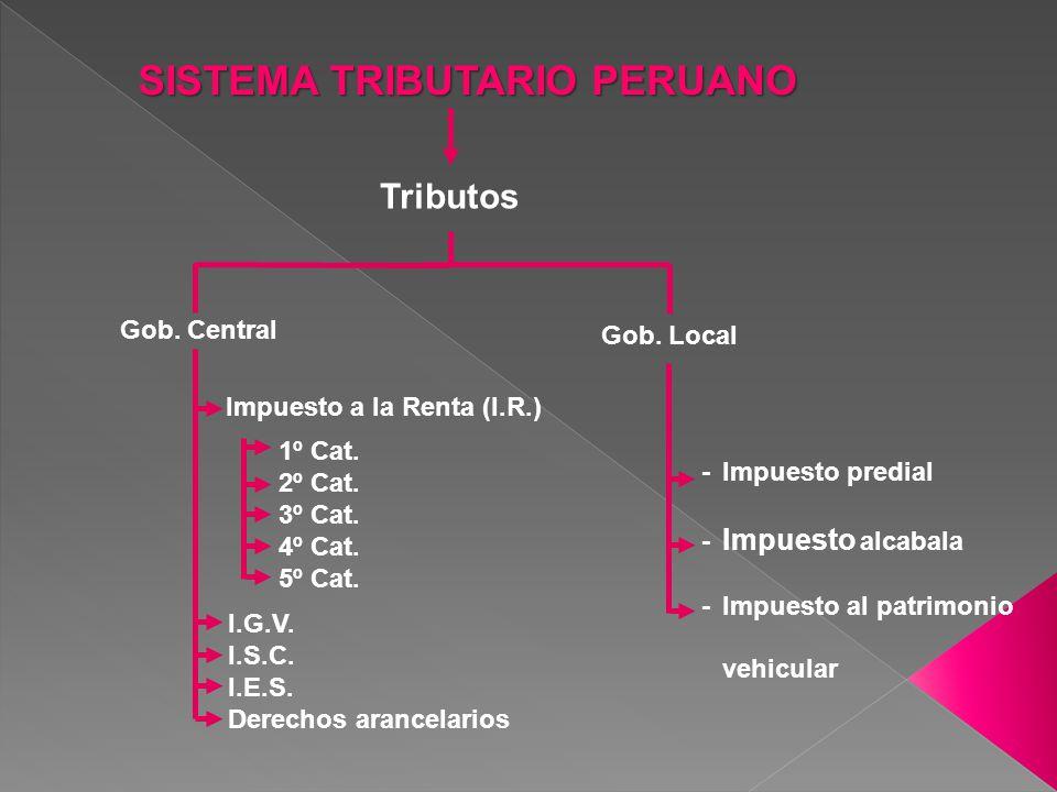 SISTEMA TRIBUTARIO PERUANO SISTEMA TRIBUTARIO PERUANO Tributos Gob. Central Impuesto a la Renta (I.R.) 1º Cat. 2º Cat. 3º Cat. 4º Cat. 5º Cat. I.G.V.