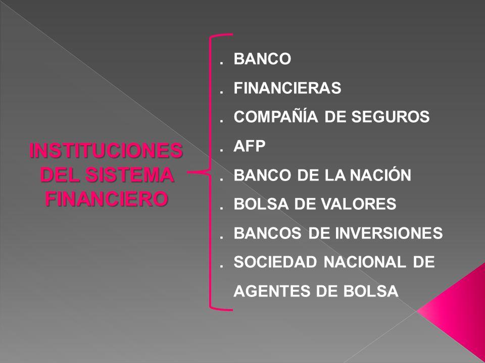 INSTITUCIONES DEL SISTEMA FINANCIERO.BANCO.FINANCIERAS.COMPAÑÍA DE SEGUROS.AFP.BANCO DE LA NACIÓN.BOLSA DE VALORES.