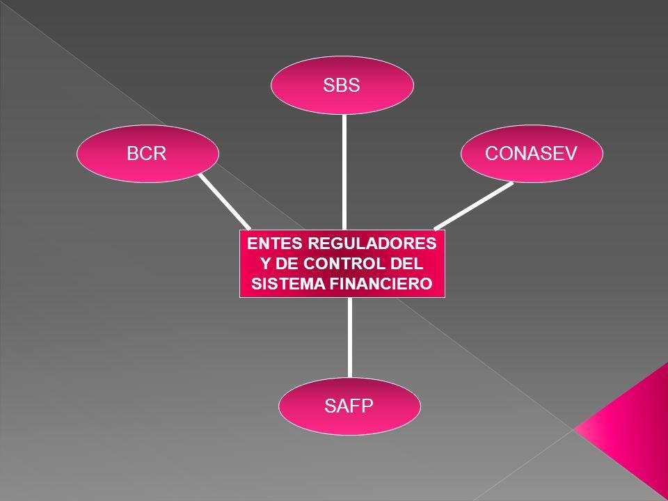 ENTES REGULADORES Y DE CONTROL DEL SISTEMA FINANCIERO SBS CONASEVBCR SAFP