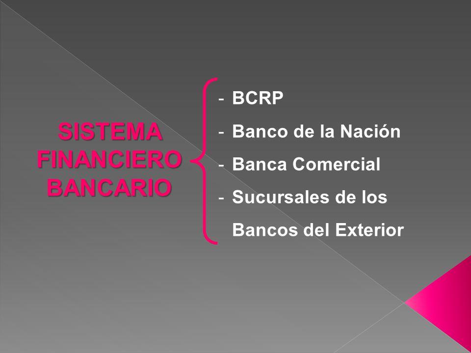 SISTEMA FINANCIERO BANCARIO -BCRP -Banco de la Nación -Banca Comercial -Sucursales de los Bancos del Exterior