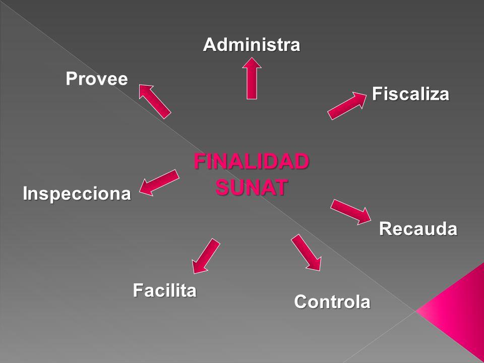 FINALIDAD SUNAT Administra Provee Inspecciona Facilita Controla Recauda Fiscaliza