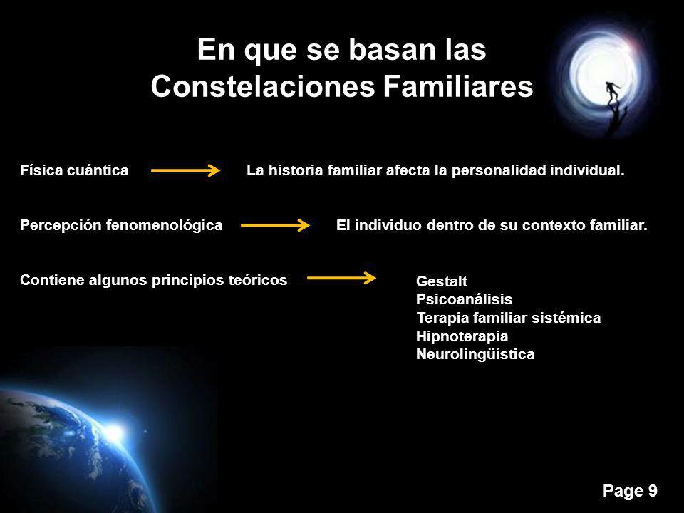 Page 9 Física cuántica La historia familiar afecta la personalidad individual. Percepción fenomenológica El individuo dentro de su contexto familiar.