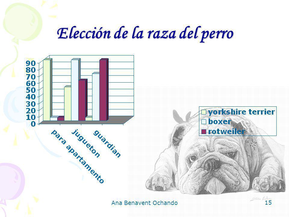 Ana Benavent Ochando 15 Elección de la raza del perro